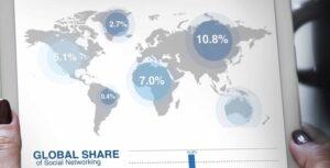Skal din markedsføring være global?